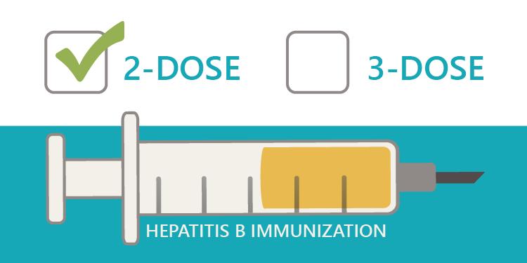Varying Hepatitis B Immunization Dosages