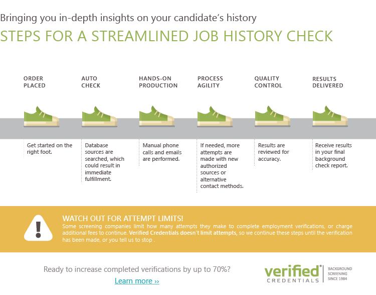 Streamlined Job History Verification Process